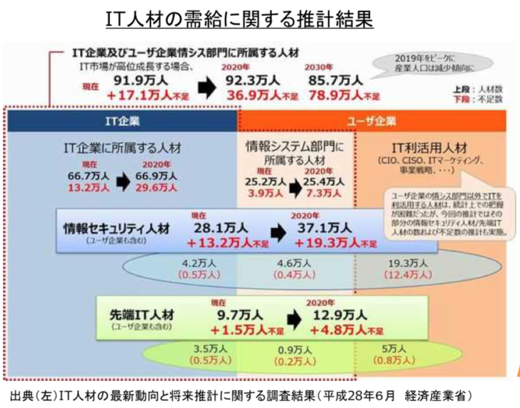 %e3%82%b9%e3%82%af%e3%83%aa%e3%83%bc%e3%83%b3%e3%82%b7%e3%83%a7%e3%83%83%e3%83%88-2019-06-11-10-18-46